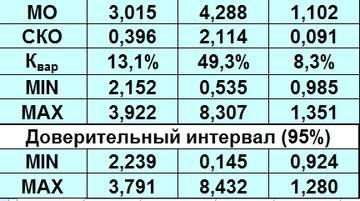 http://sd.uplds.ru/t/LhoTN.jpg